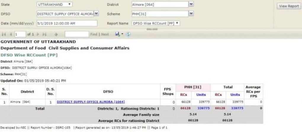 Uttarakhand NFSA DFSO Wise RC Count