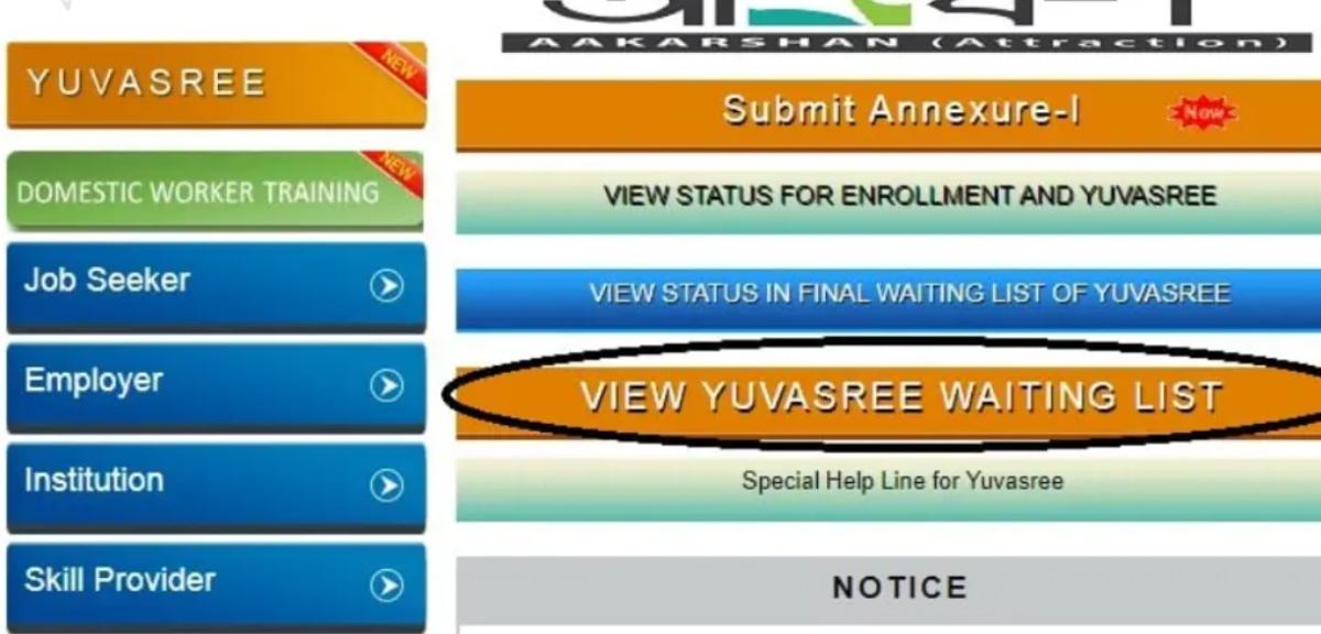 View Yuvashree Prakalpa Waiting List